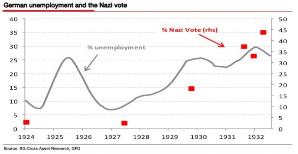 nazi-party-germany-unemployment