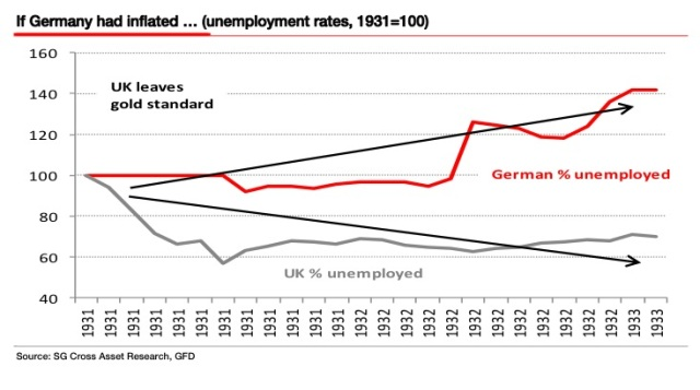 UK-weimargermany-unemployment