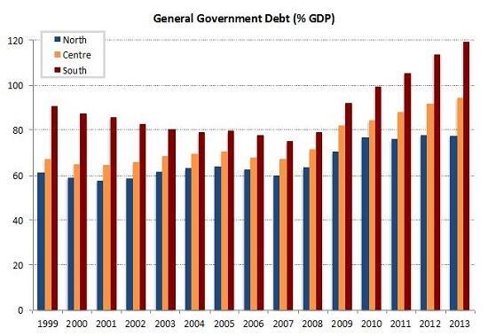 EU_govtdebt_byarea-0314
